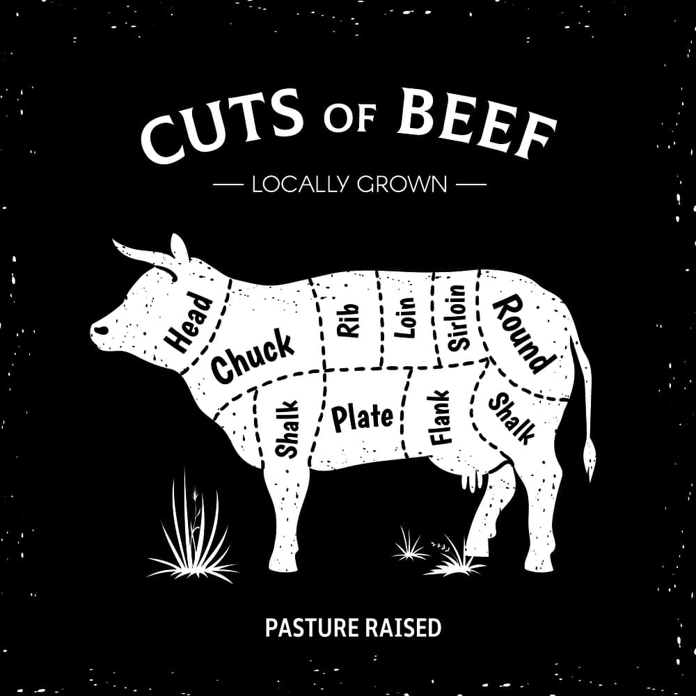 Rindfleisch: Das Flanksteak gehört zu den besonderen Beef-Cuts